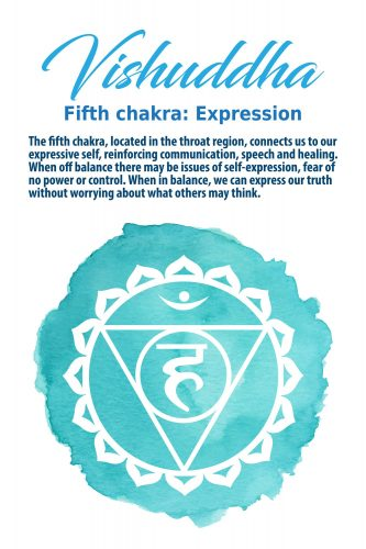 What Can Block a Throat Chakra